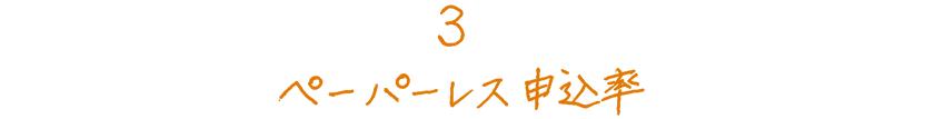 3.ペーパーレス申込率